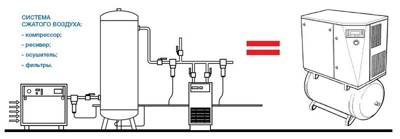 Влагоотделитель для компрессора чертежи